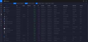 UDM-interface-Insights