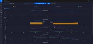 UDM-interface-Statistics