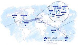 OVH Netwerk